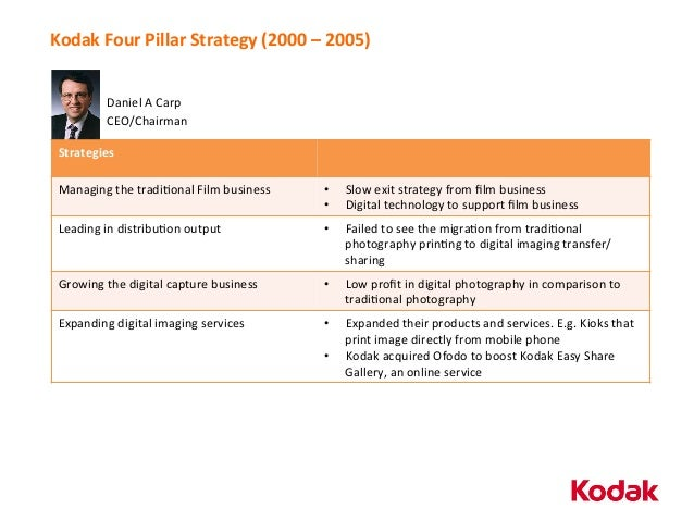 Eastman kodak case study analysis
