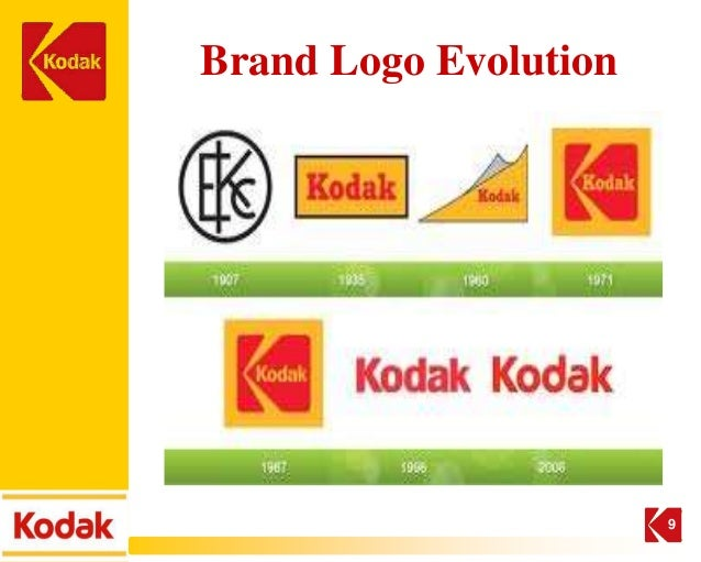 kodak s threats The truth is that by the time kodak had both feet fully in the digital game, it had been outclassed by more nimble competitors with better.
