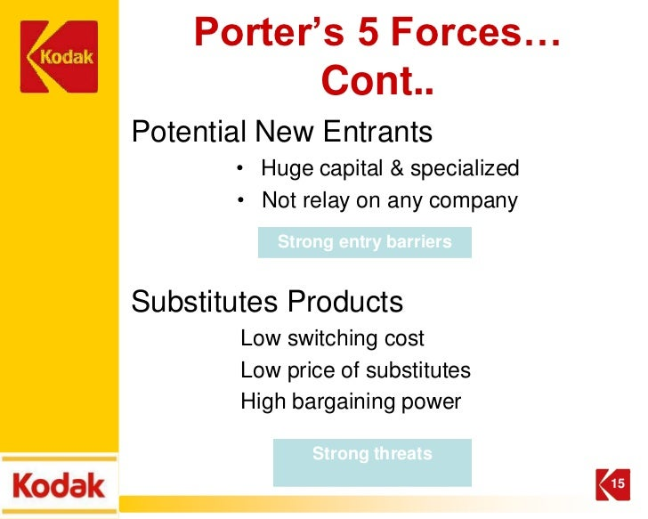 kodak swot analysis Find company research, competitor information, contact details & financial data for eastman kodak company get the latest business insights from d&b hoovers.
