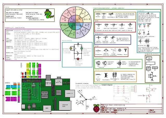 Arduino and Raspberry Pi: using a microcontroller in your ...