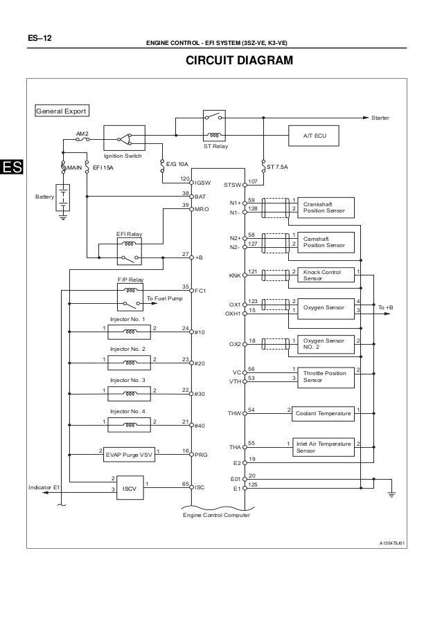 wiring diagram daihatsu xenia daihatsu free wiring diagrams rh yomgee com Basic Electrical Schematic Diagrams Residential Electrical Wiring Diagrams