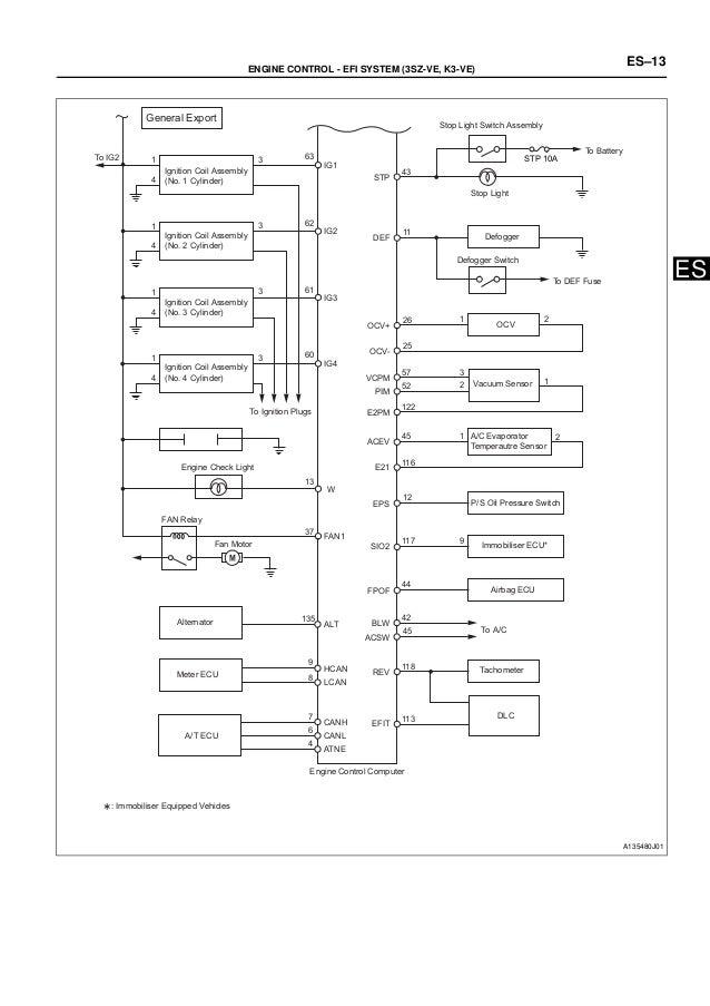 wiring diagram ecu xenia wiring source u2022 rh thegun co 2001 BMW 325I Wiring Diagram 1G DSM ECU Pinout
