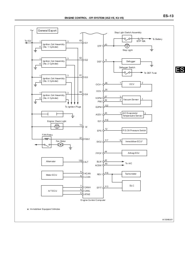 Daihatsu Gran Max Wiring Diagram Pdf