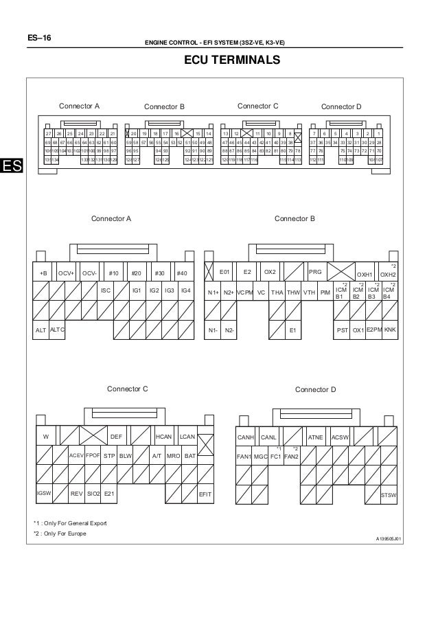 kode error-dan-manual-kelistrikan-mesin-3 sz-ve-k3-ve, Wiring diagram