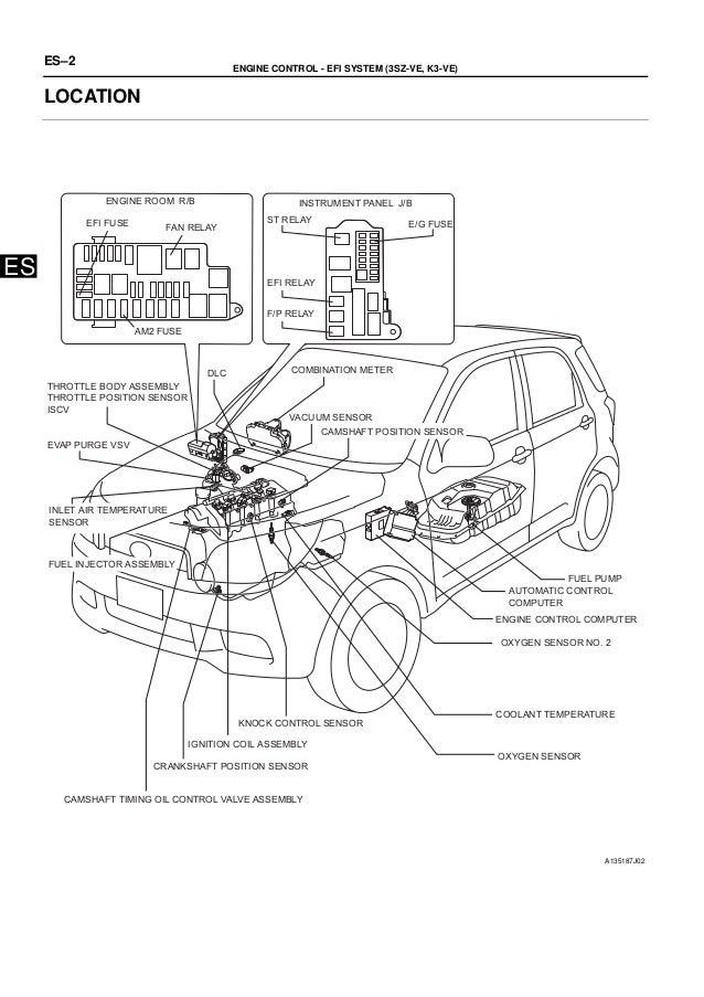kode error dan manual kelistrikan mesin 3 sz ve k3 ve rh slideshare net Toyota Sera Toyota Corolla