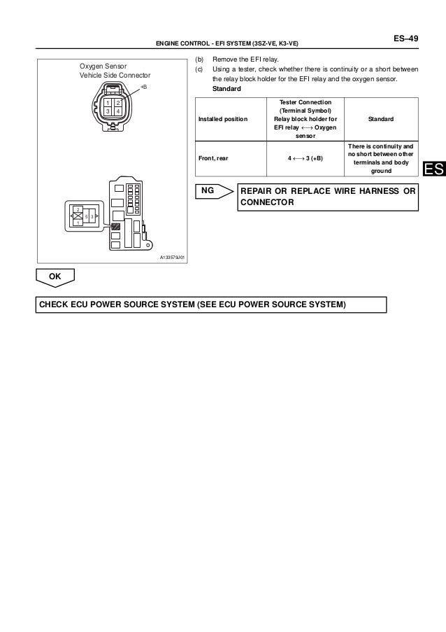 kode error dan manual kelistrikan mesin 3 sz ve k3 ve rh slideshare net Subaru Wiring Harness Diagram ECU Pinout