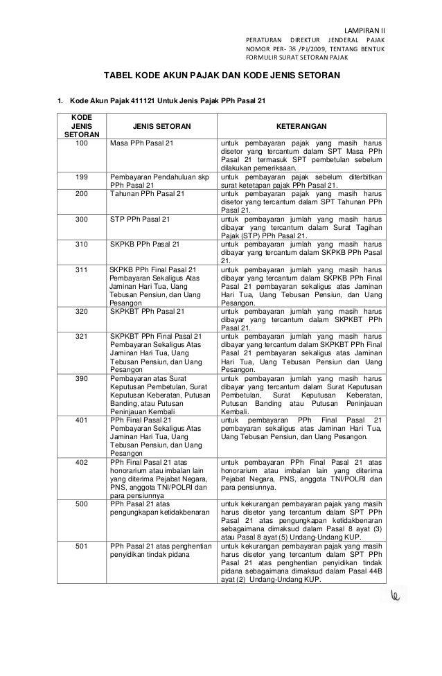 LAMPIRAN II PERATURAN DIREKTUR JENDERAL PAJAK NOMOR PER- 38 /PJ/2009, TENTANG BENTUK FORMULIR SURAT SETORAN PAJAK TABEL KO...