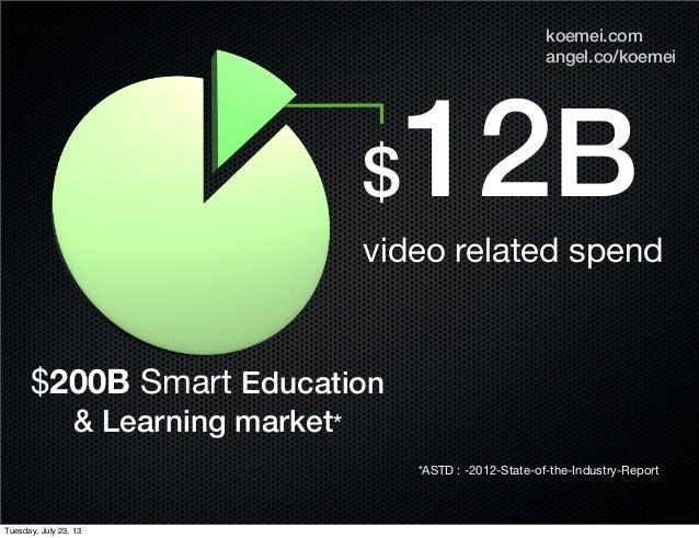 angel.co/koemei koemei.com $200B Smart Education & Learning market* $12B video related spend *ASTD : -2012-State-of-the-In...