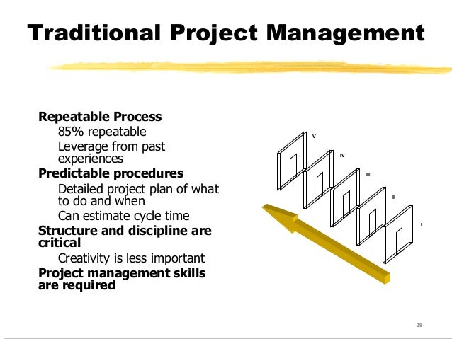 Front end innovation by gordonmcgregor s for Traditional project management methodology