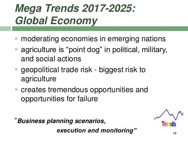 """Mega Trends 2017-2025: Global Economy  moderating economies in emerging nations  agriculture is """"point dog"""" in political..."""