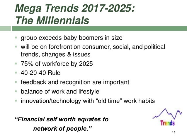 Mega Trends 2017-2025: The Millennials  group exceeds baby boomers in size  will be on forefront on consumer, social, an...