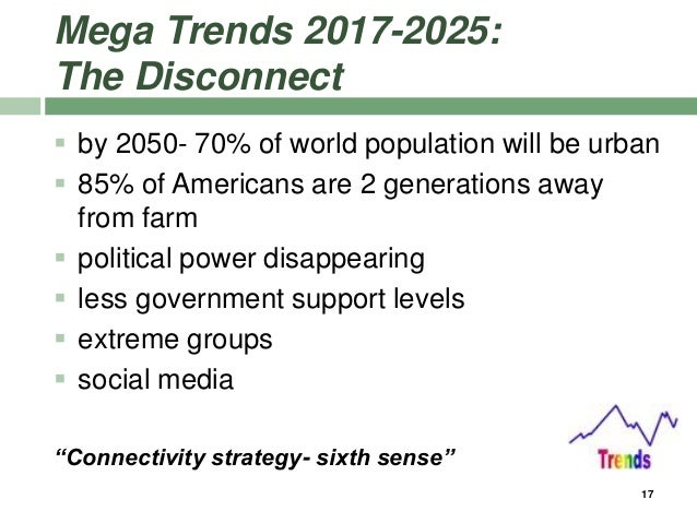 Mega Trends 2017-2025: The Disconnect  by 2050- 70% of world population will be urban  85% of Americans are 2 generation...