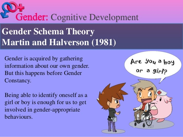 describe the development of gender as One part of gender that is not a social construct is a person's felt sense of  add  to that the fact that brain gender characteristics and sexual anatomy develop at.