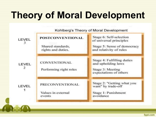 criticism on moral development theories of Kohlberg's theory of moral cognitive development is temporarily the  the  regression problem puts kohlberg's theory under severe critiques.
