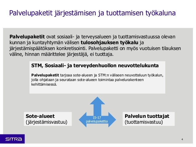 Palvelupaketit järjestämisen ja tuottamisen työkaluna  4  Palvelupaketit ovat sosiaali- ja terveysalueen ja tuottamisvastu...