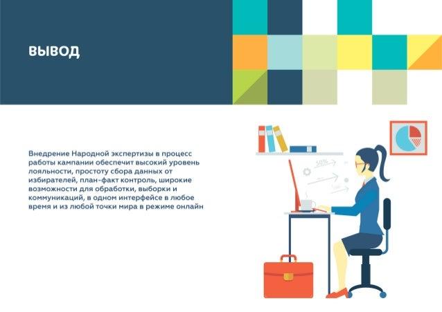 информационная система для избирательных технологий
