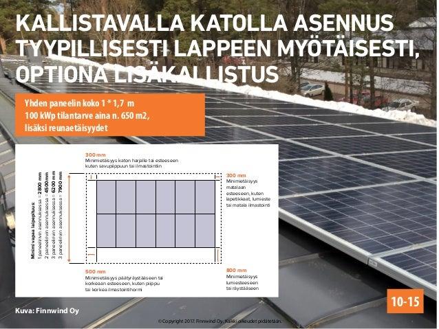 Kuva: Finnwind Oy KALLISTAVALLA KATOLLA ASENNUS TYYPILLISESTI LAPPEEN MYÖTÄISESTI, OPTIONA LISÄKALLISTUS Yhden paneelin ko...