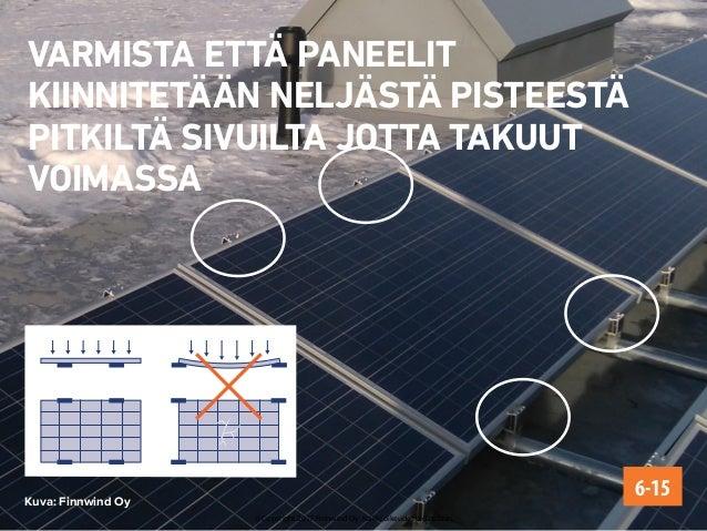 Kuva: Finnwind Oy VARMISTA ETTÄ PANEELIT KIINNITETÄÄN NELJÄSTÄ PISTEESTÄ PITKILTÄ SIVUILTA JOTTA TAKUUT VOIMASSA 6-15 © Co...