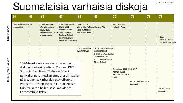 64 65 66 67 68 69 70 71 72 73 1966 HELSINKI Club Discoteca Balla-Balla Hämeentien Disco Ostrobotnia 1964 HÄMEENLINNA Spede...