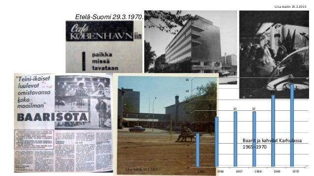 0 2 4 6 8 10 12 14 16 1965 1966 1967 1968 1969 1970 6 9 10 10 13 15 Etelä-Suomi 29.3.1970. Liisa Avelin 25.2.2015 Liisa Av...