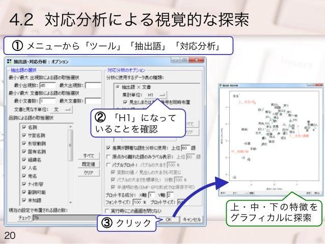 4.2 対応分析による視覚的な探索 ① メニューから「ツール」「抽出語」「対応分析」  ② 「H1」になって いることを確認  ③ クリック 20  上・中・下の特徴を グラフィカルに探索