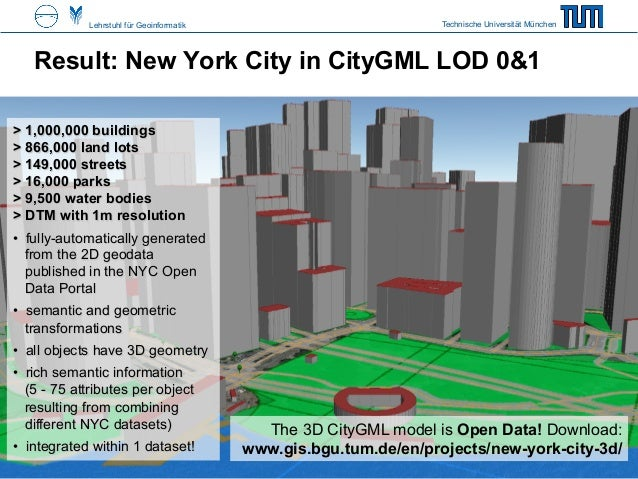 CityGML goes to Broadway - An Open Data 3D City Model for