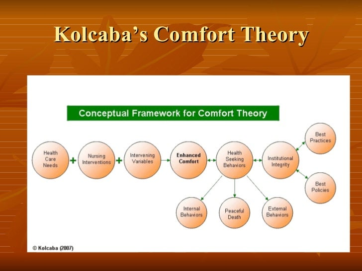 what is care theory This paper is focused on the essential features of the nursing theory of cultural care diversity and universality an overview of the essential features is discussed to show how the theory was developed and how it has evolved during the past three decades the theory was initiated from clinical.