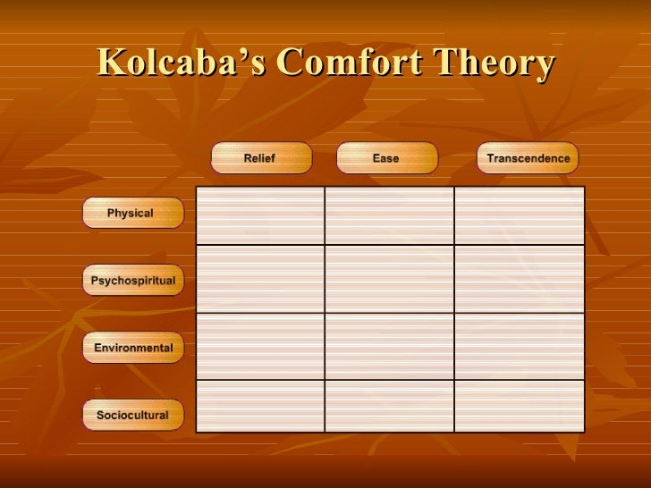 comfort hypothesis articles