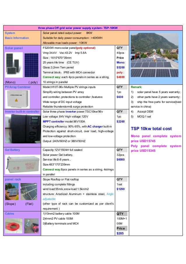 Kolek 1kw To 50kw Three Phase Solar Power System Skype