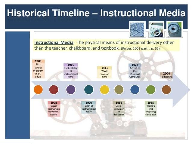 Kolencik Definition of Instructional Design and Technology