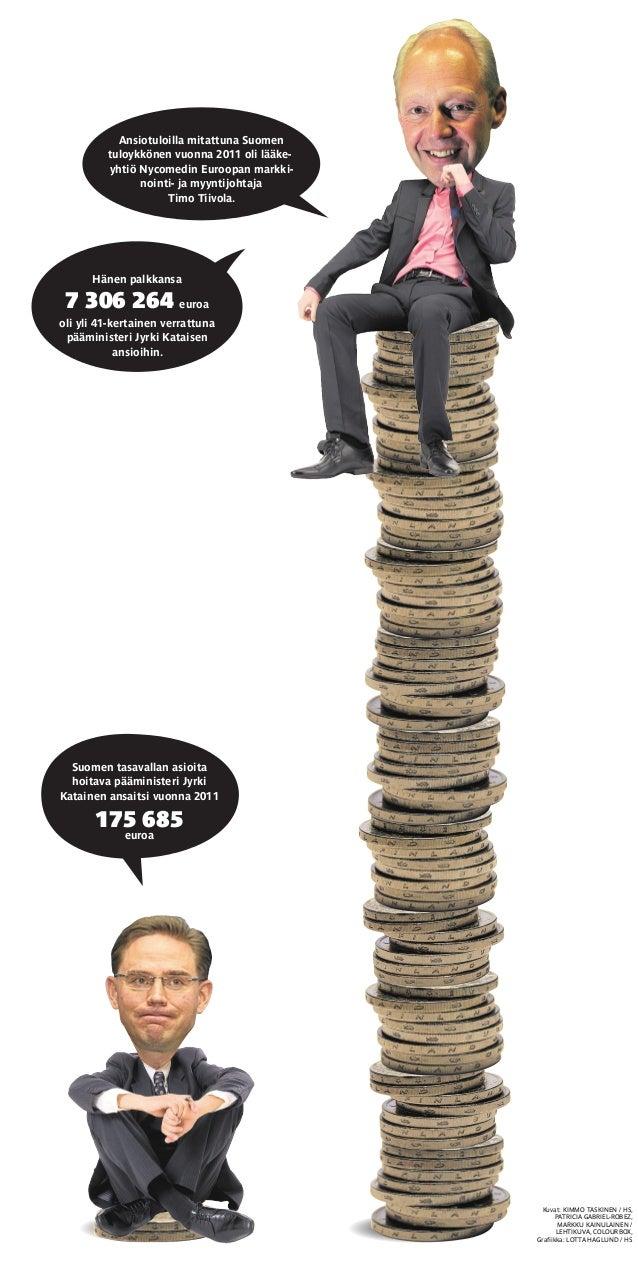 175 685 euroa Suomen tasavallan asioita hoitava pääministeri Jyrki Katainen ansaitsi vuonna 2011 Ansiotuloilla mitattuna S...