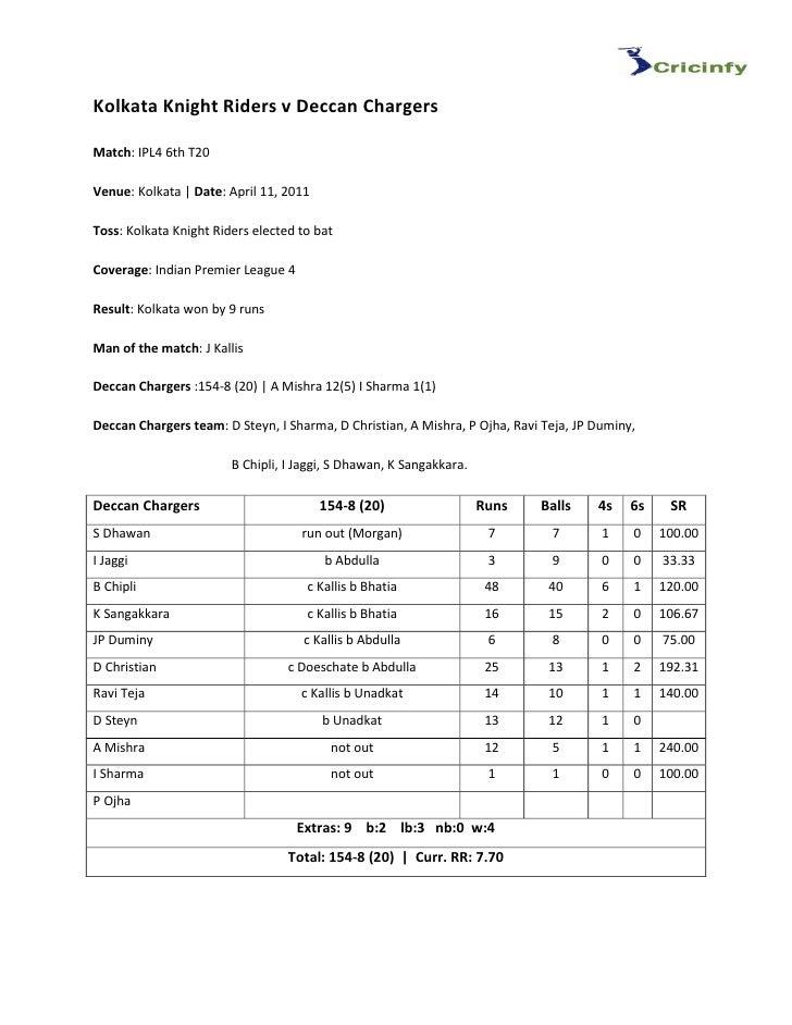 Kolkata Knight Riders v Deccan ChargersMatch: IPL4 6th T20Venue: Kolkata | Date: April 11, 2011Toss: Kolkata Knight Riders...