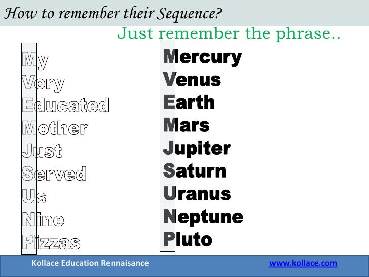 ways to memorize the planets - photo #16