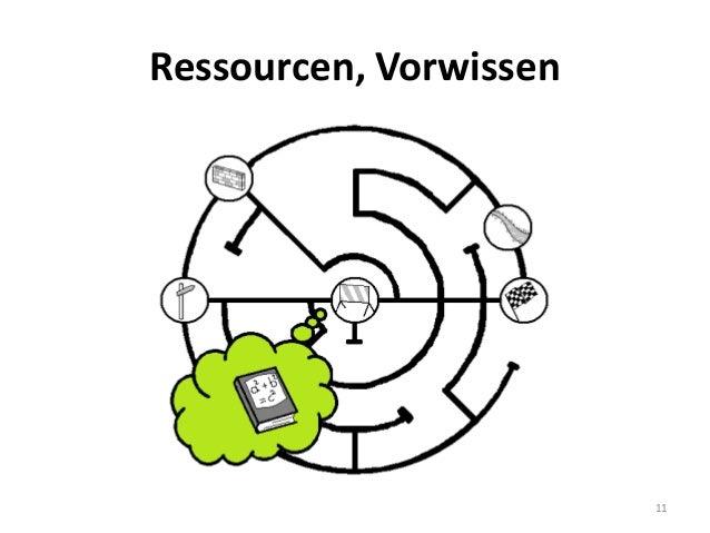 Ressourcen, Vorwissen 11
