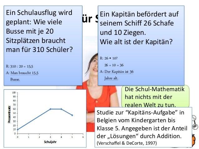 Beispiele für Schüler-Beliefs Die Schul-Mathematik hat nichts mit der realen Welt zu tun. 17 Ein Schulausflug wird geplant...