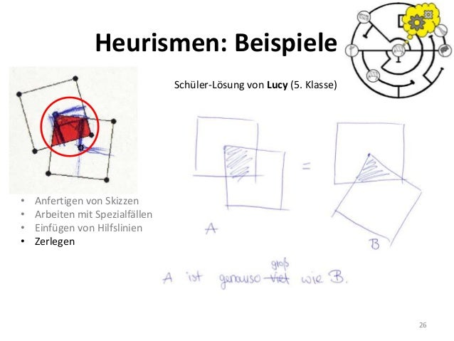 26 • Anfertigen von Skizzen • Arbeiten mit Spezialfällen • Einfügen von Hilfslinien • Zerlegen Schüler-Lösung von Lucy (5....