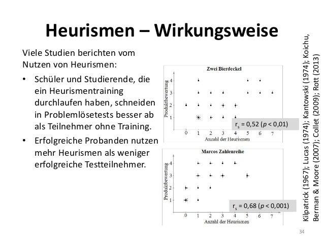Heurismen – Wirkungsweise 34 Viele Studien berichten vom Nutzen von Heurismen: • Schüler und Studierende, die ein Heurisme...