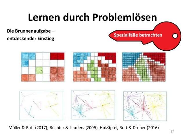 Lernen durch Problemlösen Die Brunnenaufgabe – entdeckender Einstieg 57 Möller & Rott (2017); Büchter & Leuders (2005); Ho...