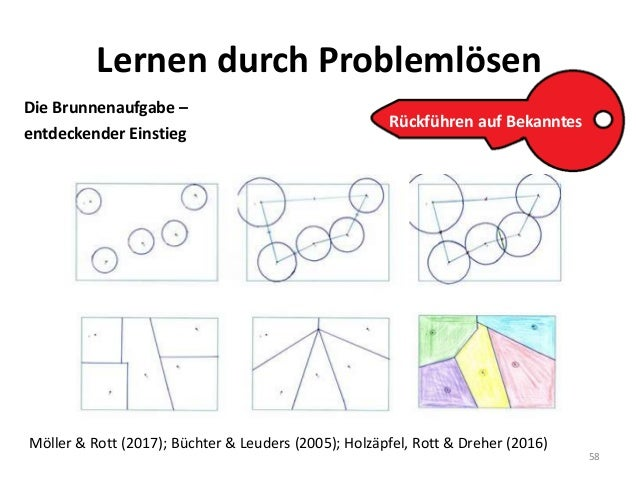 Rückführen auf Bekanntes Lernen durch Problemlösen Die Brunnenaufgabe – entdeckender Einstieg 58 Möller & Rott (2017); Büc...
