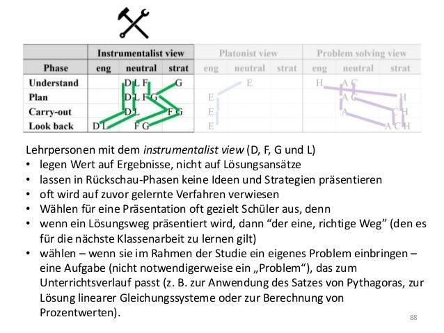 88 Lehrpersonen mit dem instrumentalist view (D, F, G und L) • legen Wert auf Ergebnisse, nicht auf Lösungsansätze • lasse...