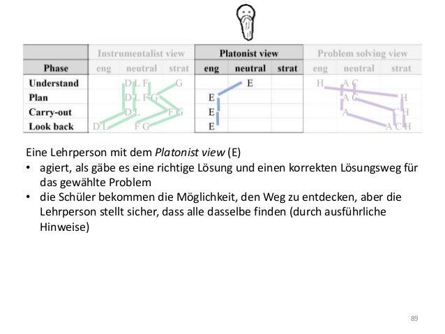 89 Eine Lehrperson mit dem Platonist view (E) • agiert, als gäbe es eine richtige Lösung und einen korrekten Lösungsweg fü...