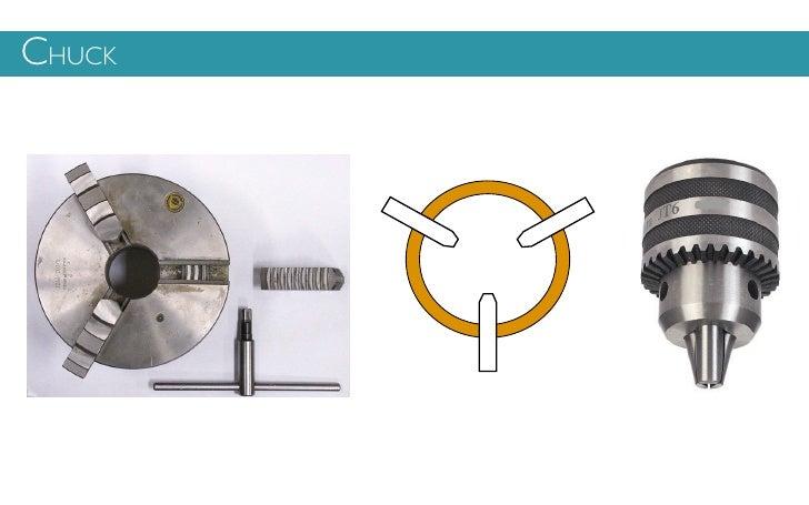 Technologic Design Engineering Drill Press For Dummies