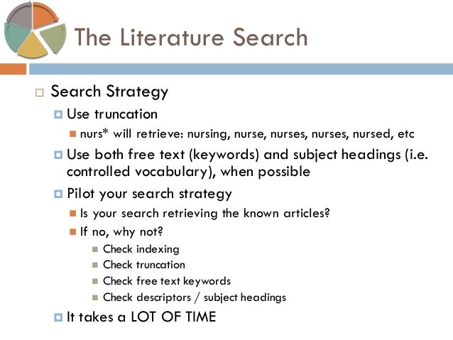 Writing search strategy literature review