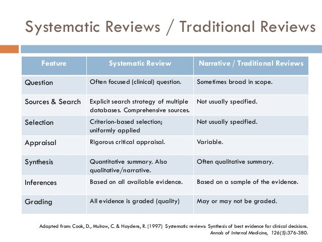 systematic review framework