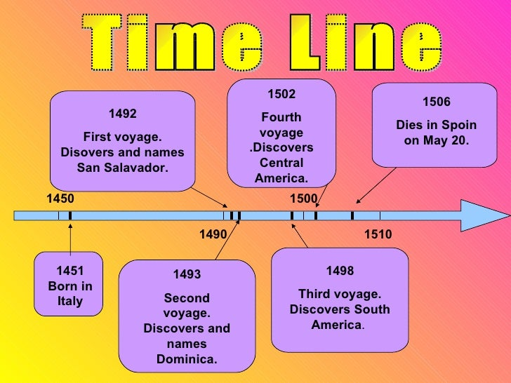 a history of christopher columbus first voyage to america in 1492 The diario of christopher columbus's first voyage to america, 1492–1493 has   das casas copied the diary as part of his own history of the west indies, at a.