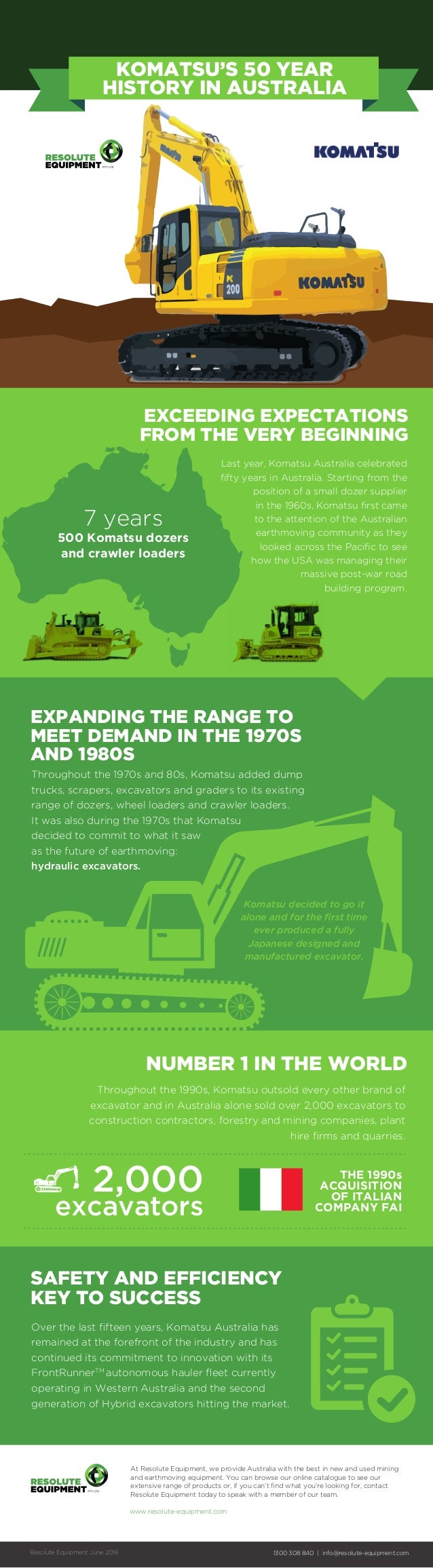 KOMATSU'S 50 YEAR HISTORY IN AUSTRALIA EXCEEDING EXPECTATIONS FROM THE VERY BEGINNING NUMBER 1 IN THE WORLD EXPANDING THE ...