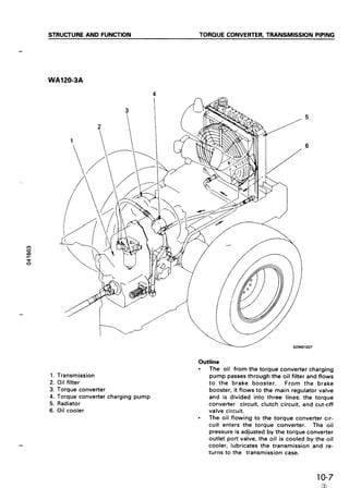 Komatsu wa120 3 wheel loader service repair manual sn