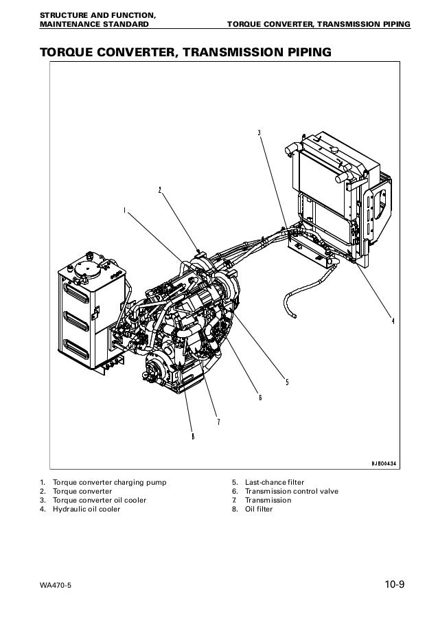 Komatsu wa470 5 wheel loader service repair manual sn