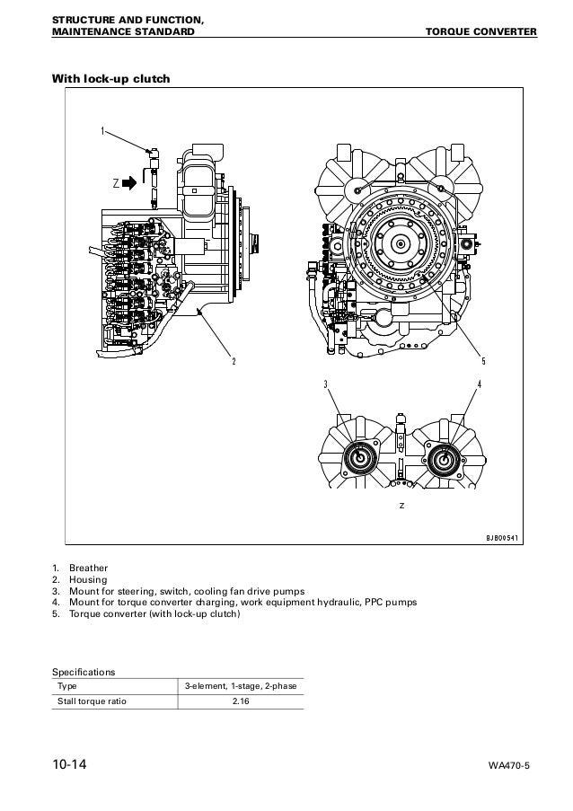 komatsu wa470 5 wheel loader service repair manual sn:70001 and upKomatsu Oil Cooler Also Ford F 150 Starter Solenoid Wiring Diagram #19