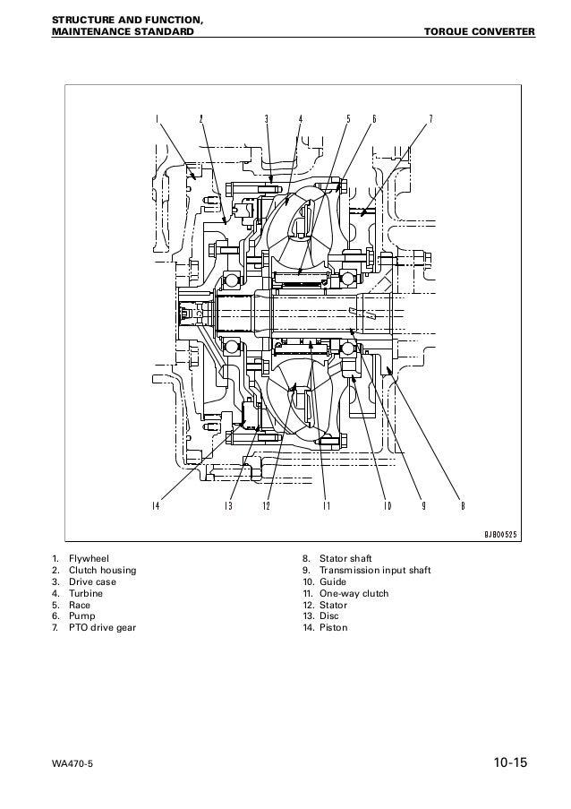 case 470 wiring diagram smart wiring diagrams u2022 rh emgsolutions co Case 430 Tractor Wiring Diagram Case 444 Garden Tractor Wiring Diagram